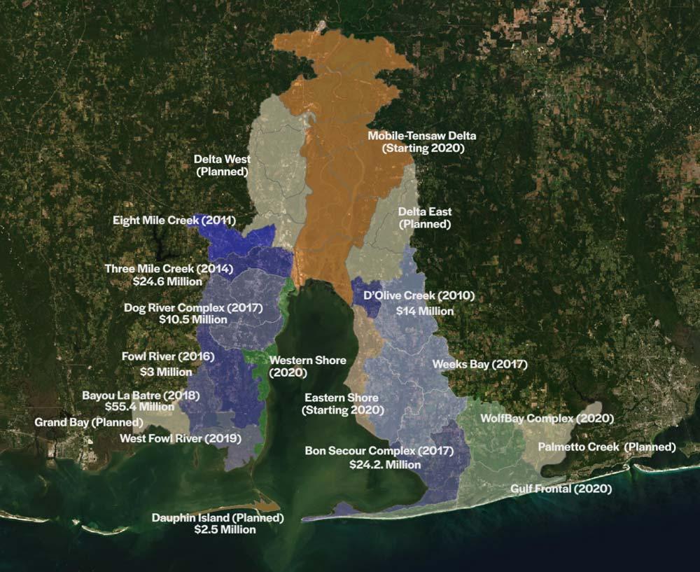 Watershed funding